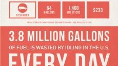 Idling_Infographic