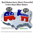 blue-vs-red-image-powerful-votes-report