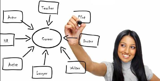 essay about essential job skills A list of skills needed to become an effective  it is essential the counselor  a list of skills needed to become an effective counselor last.